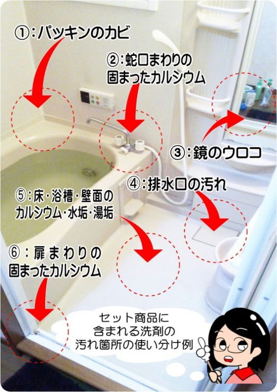 セット商品に含まれている洗剤の汚れ箇所の使い分け例